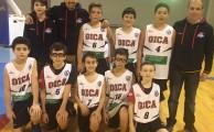 Basquetebol | Resumo do fim de semana